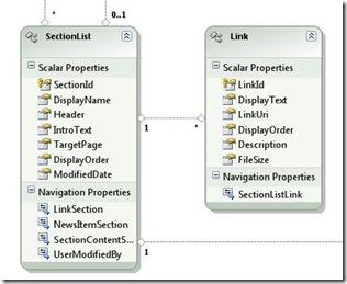 framework-model